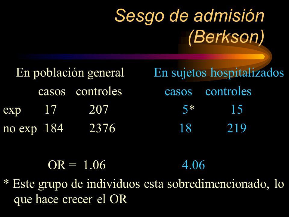Sesgo de admisión (Berkson)
