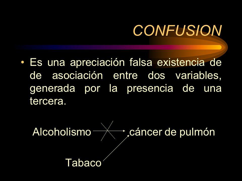CONFUSION Es una apreciación falsa existencia de de asociación entre dos variables, generada por la presencia de una tercera.