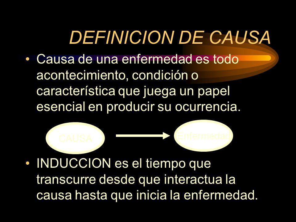 DEFINICION DE CAUSA Causa de una enfermedad es todo acontecimiento, condición o característica que juega un papel esencial en producir su ocurrencia.