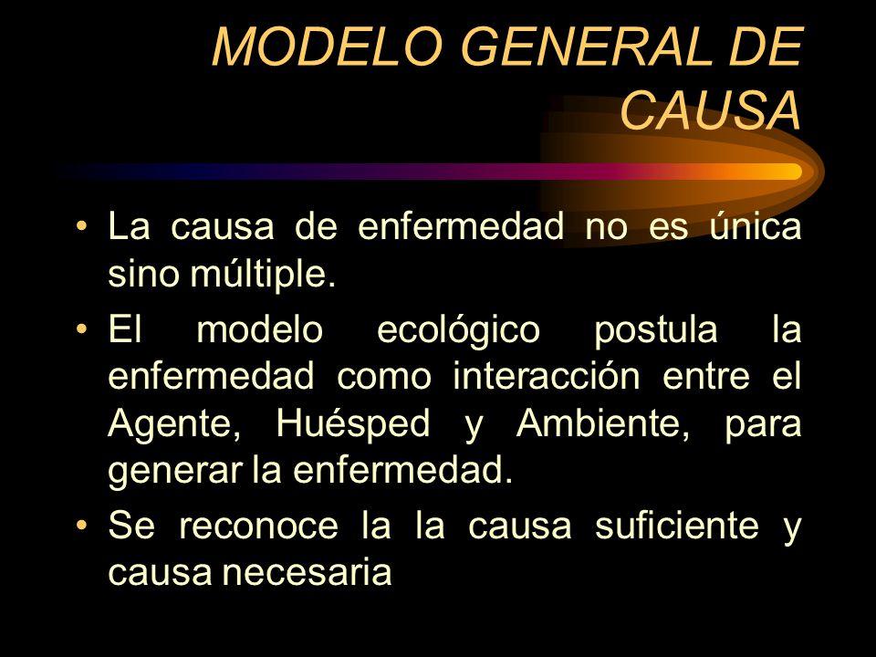 MODELO GENERAL DE CAUSA