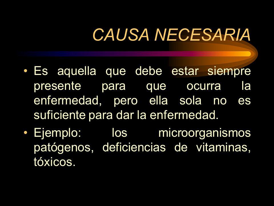 CAUSA NECESARIA Es aquella que debe estar siempre presente para que ocurra la enfermedad, pero ella sola no es suficiente para dar la enfermedad.
