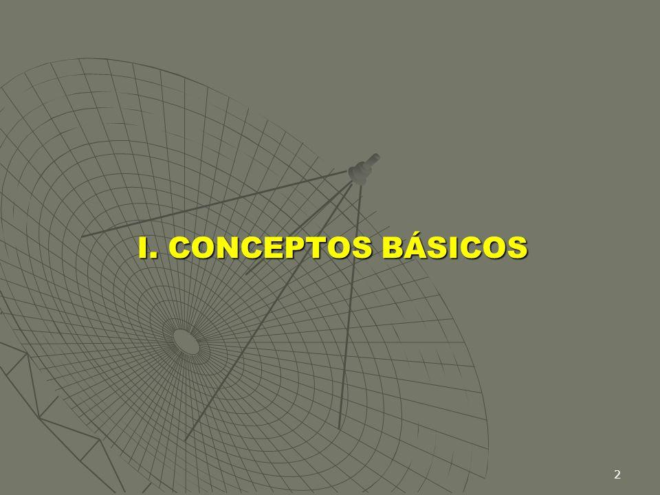 I. CONCEPTOS BÁSICOS 2 2