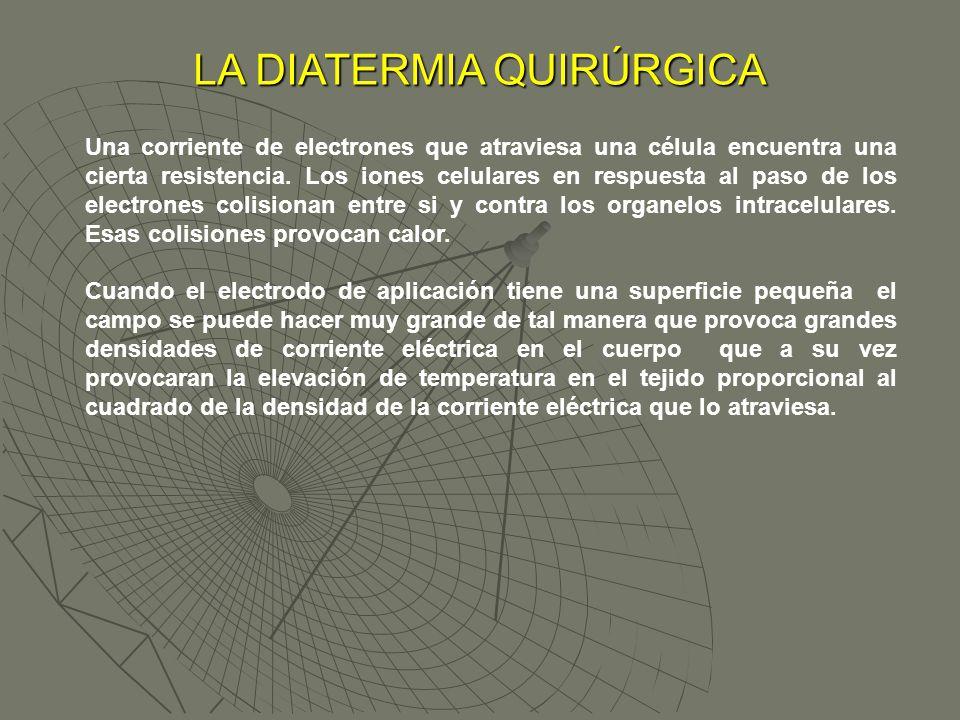 LA DIATERMIA QUIRÚRGICA