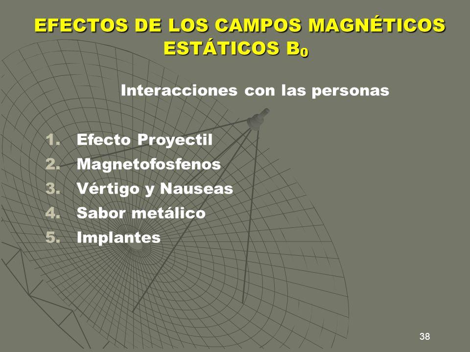 EFECTOS DE LOS CAMPOS MAGNÉTICOS ESTÁTICOS B0