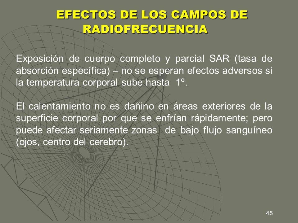 EFECTOS DE LOS CAMPOS DE RADIOFRECUENCIA