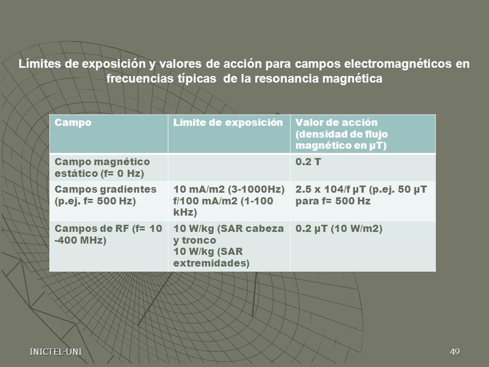 Límites de exposición y valores de acción para campos electromagnéticos en frecuencias típicas de la resonancia magnética