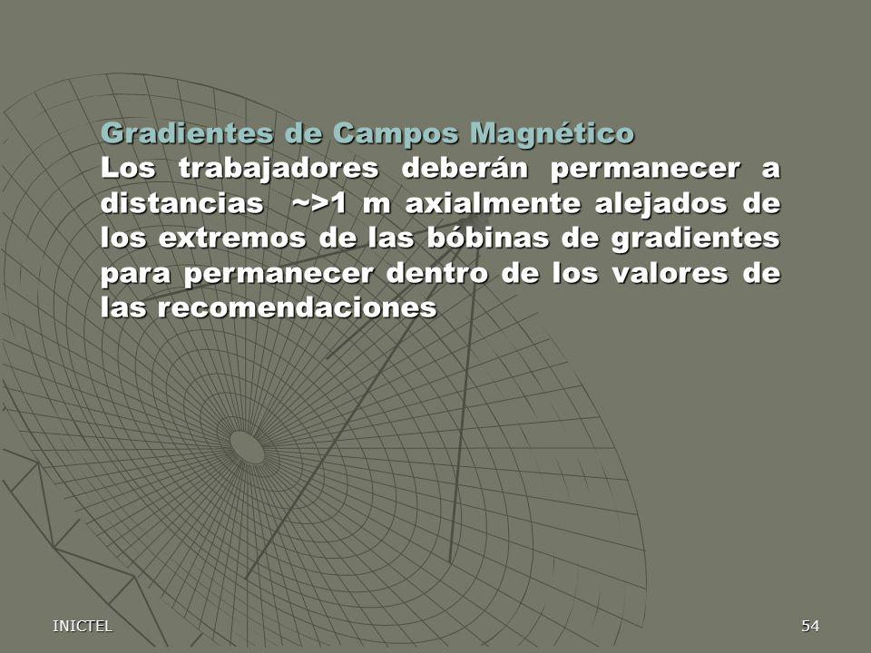 Gradientes de Campos Magnético