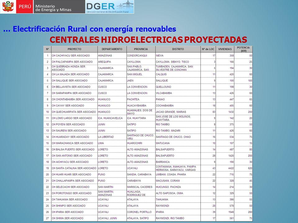 CENTRALES HIDROELECTRICAS PROYECTADAS