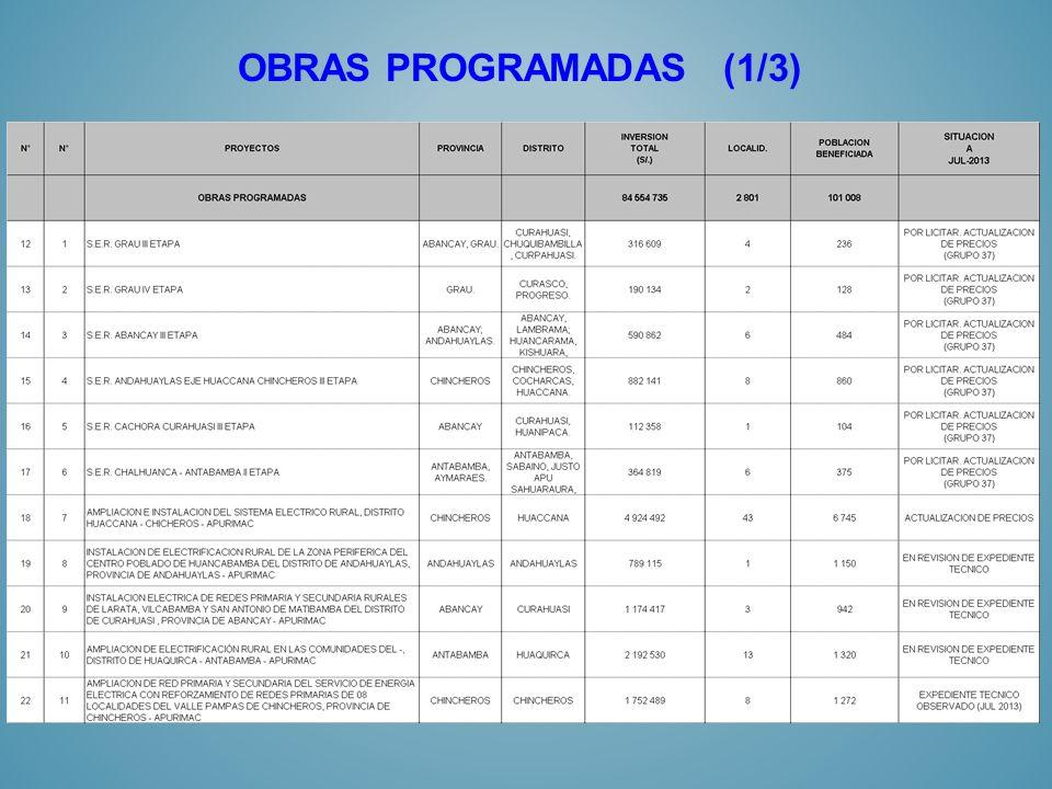 OBRAS PROGRAMADAS (1/3)