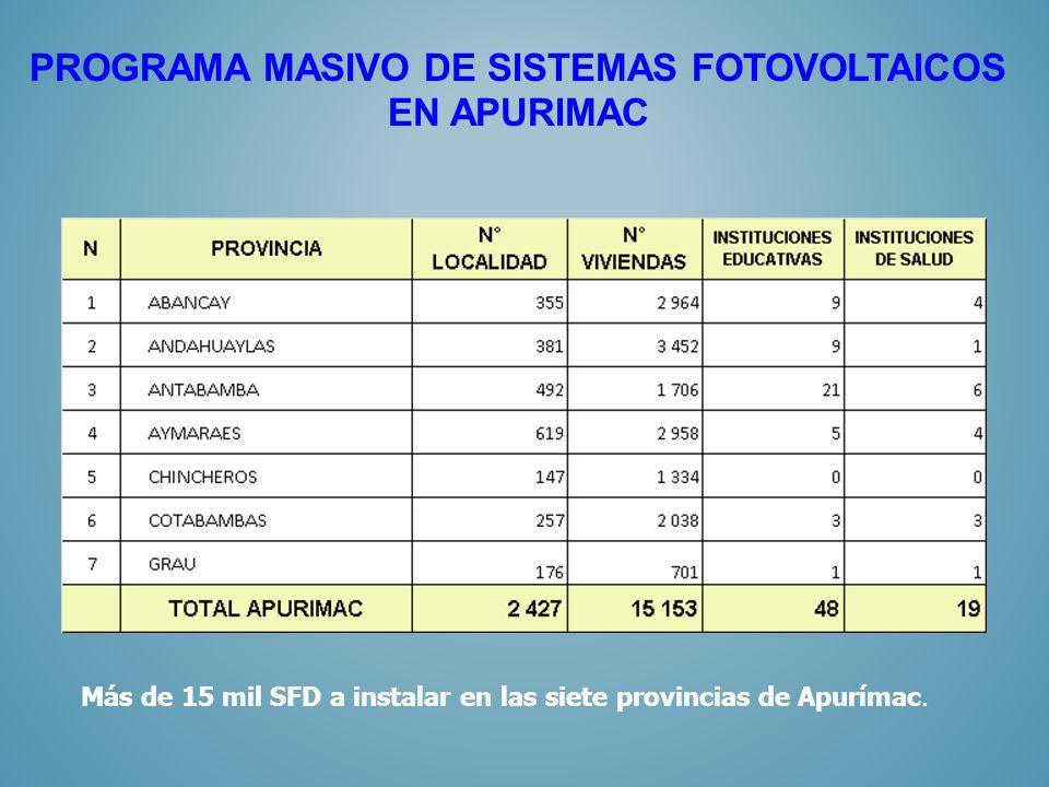 PROGRAMA MASIVO DE SISTEMAS FOTOVOLTAICOS EN APURIMAC