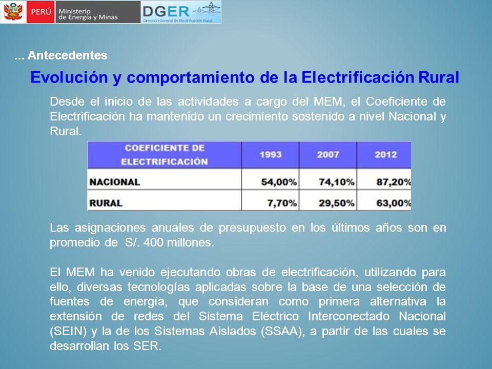 Evolución y comportamiento de la Electrificación Rural