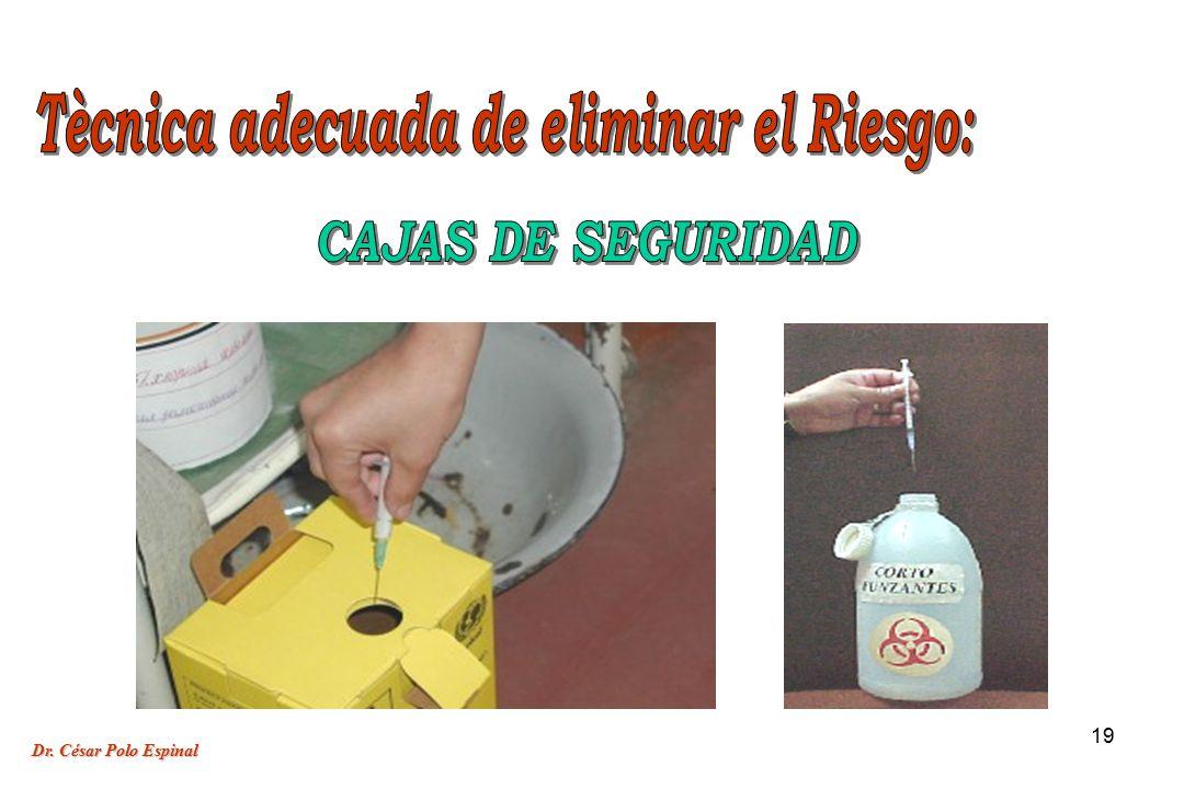 Tècnica adecuada de eliminar el Riesgo: