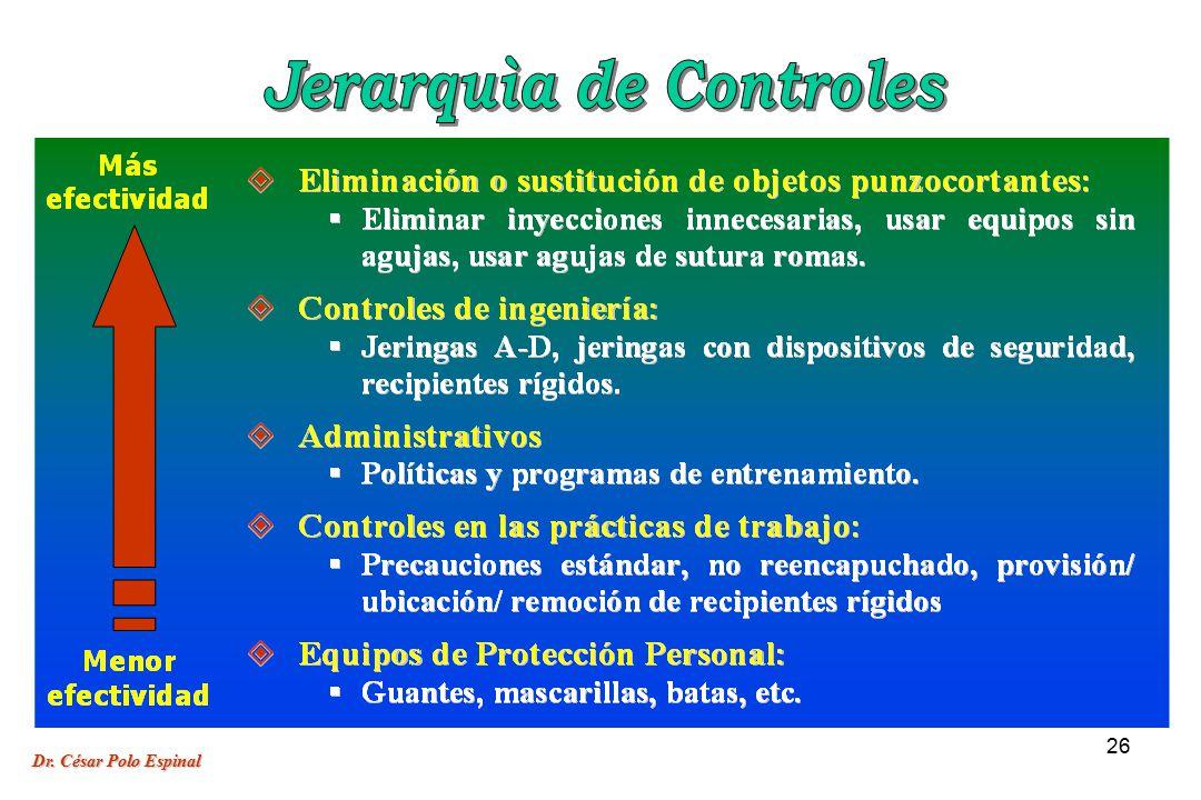 Jerarquìa de Controles