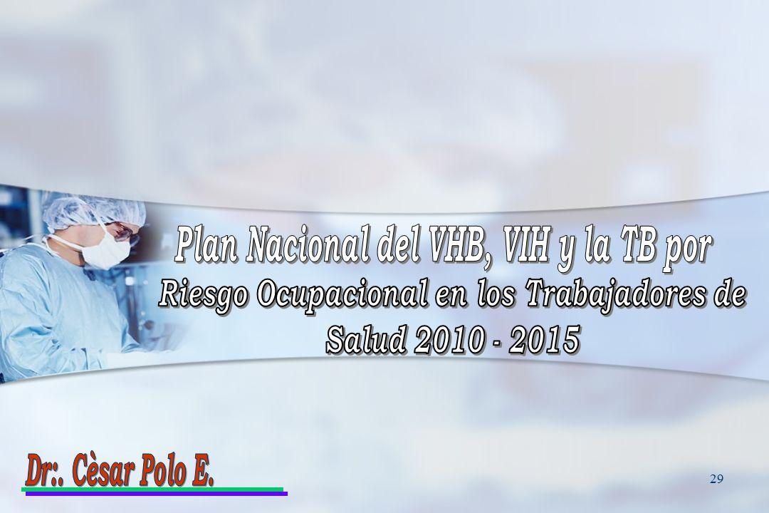 Plan Nacional del VHB, VIH y la TB por