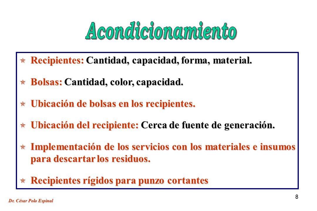 Acondicionamiento Recipientes: Cantidad, capacidad, forma, material.