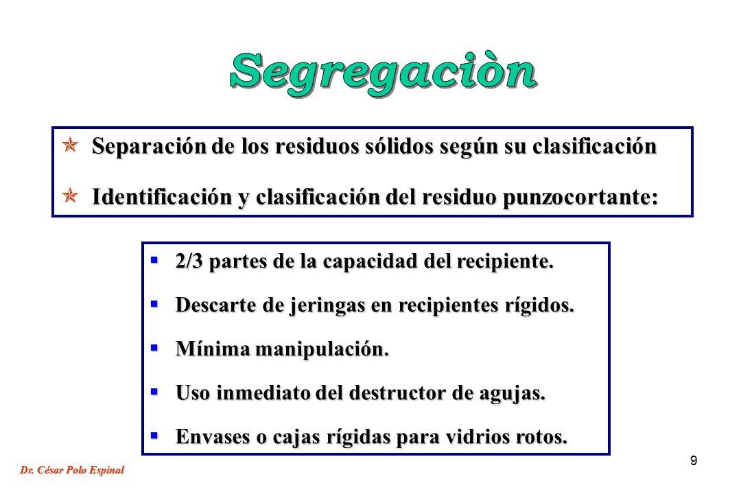 Segregaciòn Separación de los residuos sólidos según su clasificación