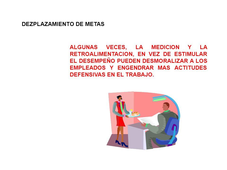 DEZPLAZAMIENTO DE METAS