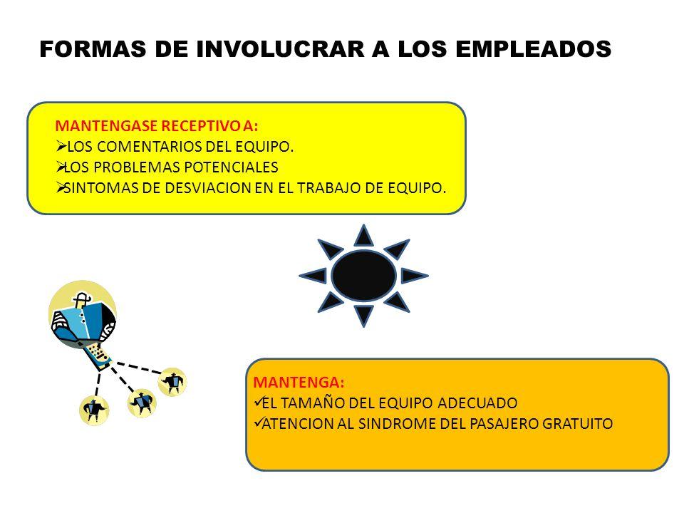 FORMAS DE INVOLUCRAR A LOS EMPLEADOS