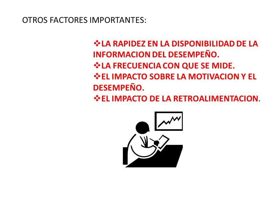 OTROS FACTORES IMPORTANTES: