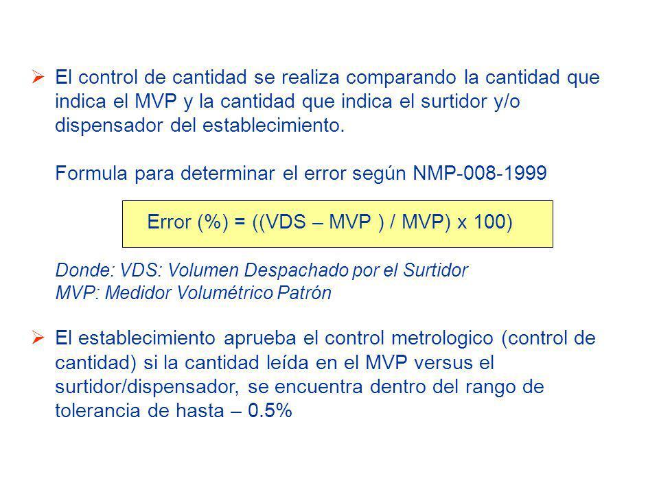 Error (%) = ((VDS – MVP ) / MVP) x 100)