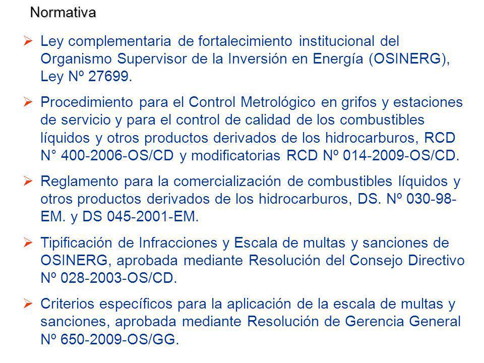 Normativa Ley complementaria de fortalecimiento institucional del Organismo Supervisor de la Inversión en Energía (OSINERG), Ley Nº 27699.