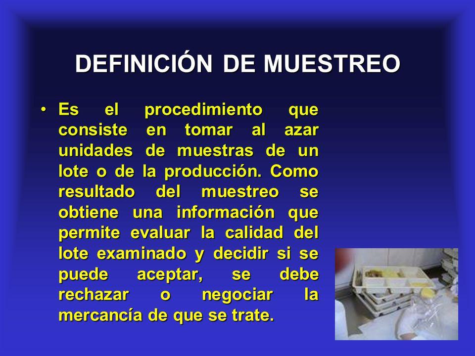 DEFINICIÓN DE MUESTREO