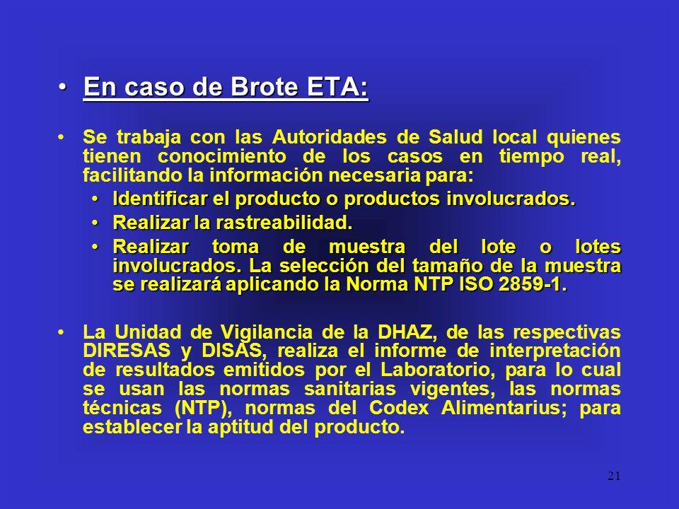 En caso de Brote ETA: