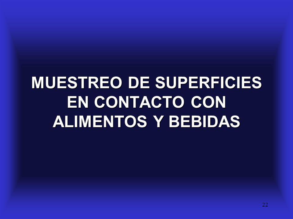 MUESTREO DE SUPERFICIES EN CONTACTO CON ALIMENTOS Y BEBIDAS