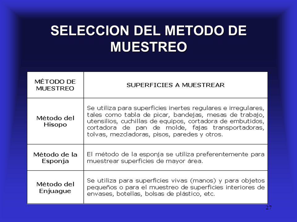 SELECCION DEL METODO DE MUESTREO
