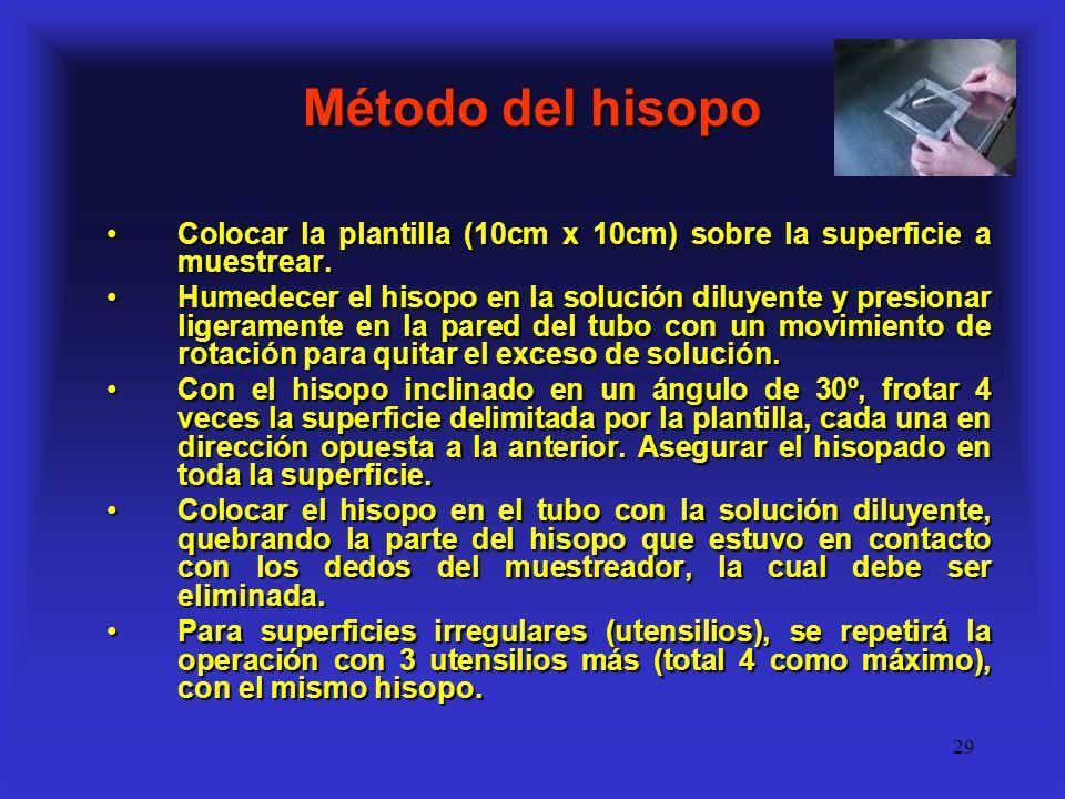 Método del hisopo Colocar la plantilla (10cm x 10cm) sobre la superficie a muestrear.