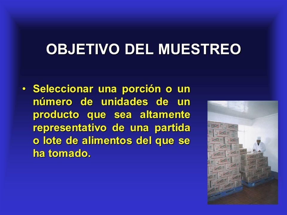 OBJETIVO DEL MUESTREO