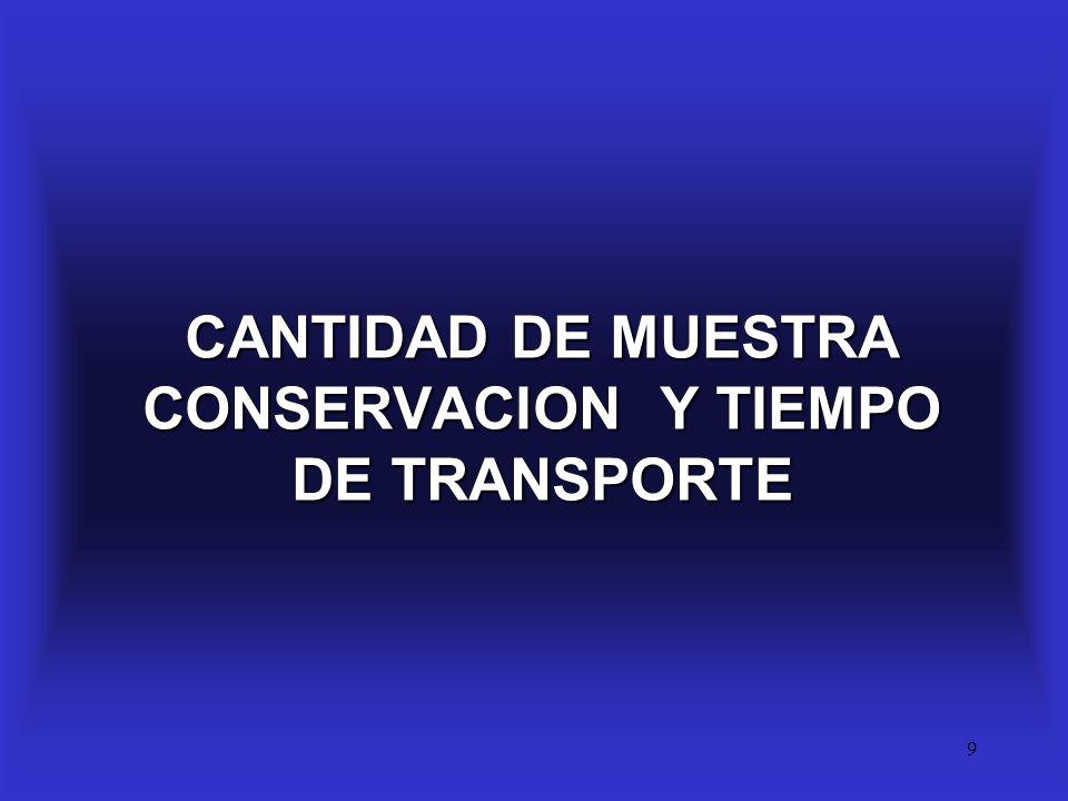 CANTIDAD DE MUESTRA CONSERVACION Y TIEMPO DE TRANSPORTE