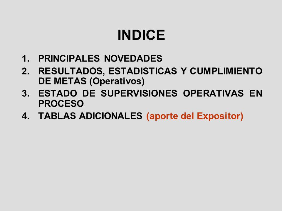 INDICE PRINCIPALES NOVEDADES