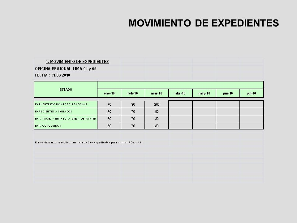 MOVIMIENTO DE EXPEDIENTES