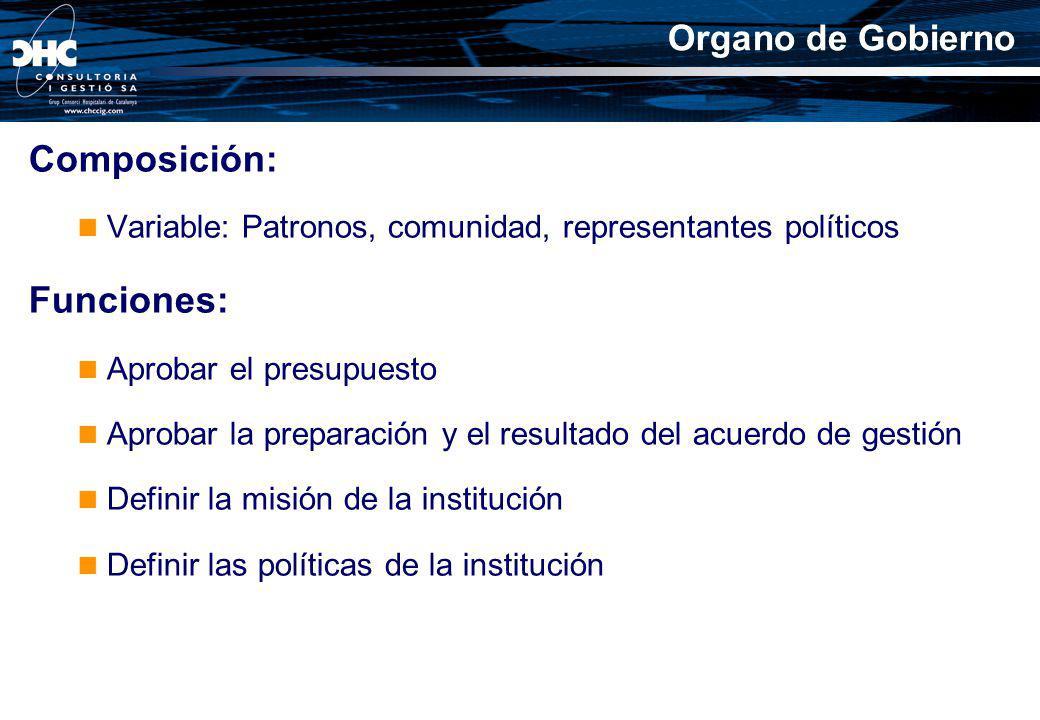 Composición: Funciones: Organo de Gobierno