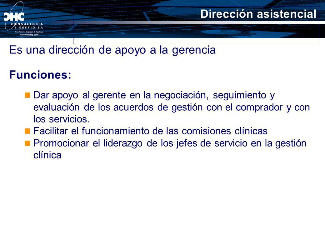 Dirección asistencial