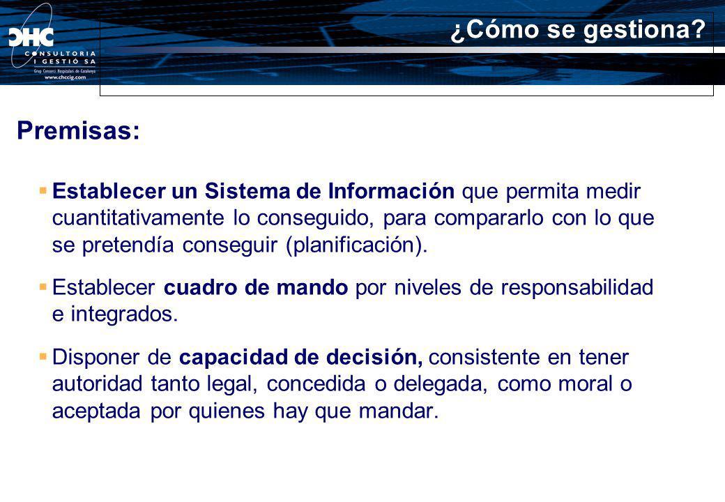 ¿Cómo se gestiona Premisas: