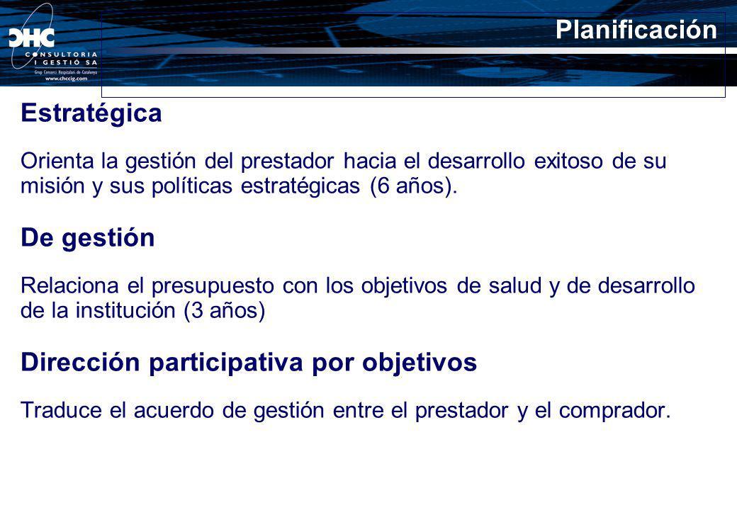 Dirección participativa por objetivos