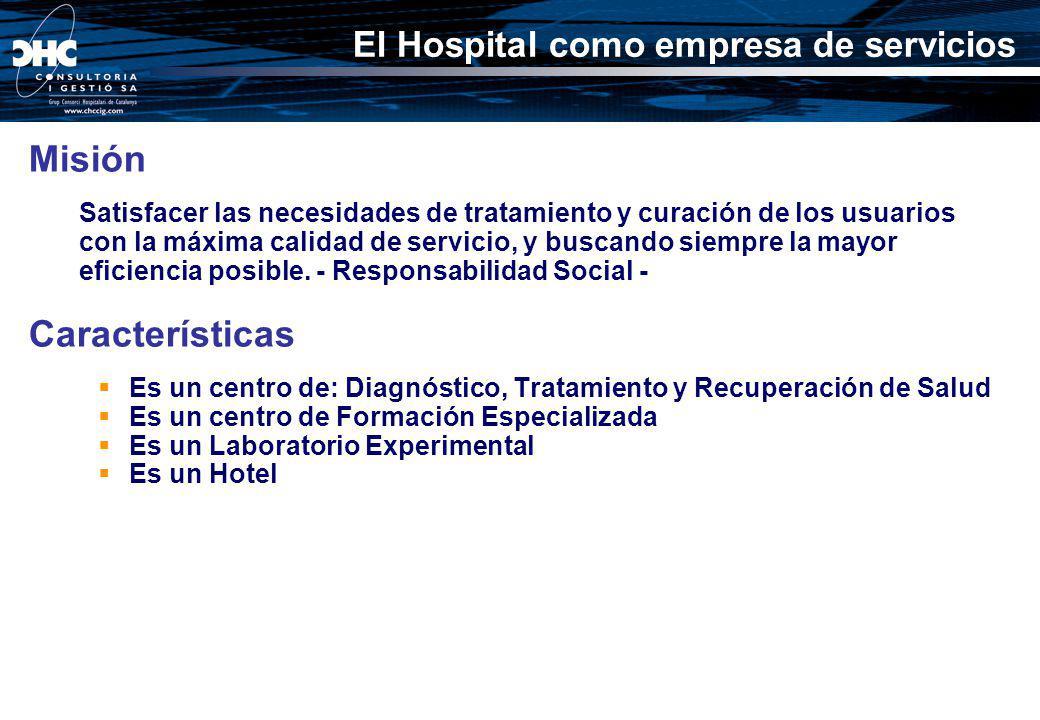 Misión Características El Hospital como empresa de servicios