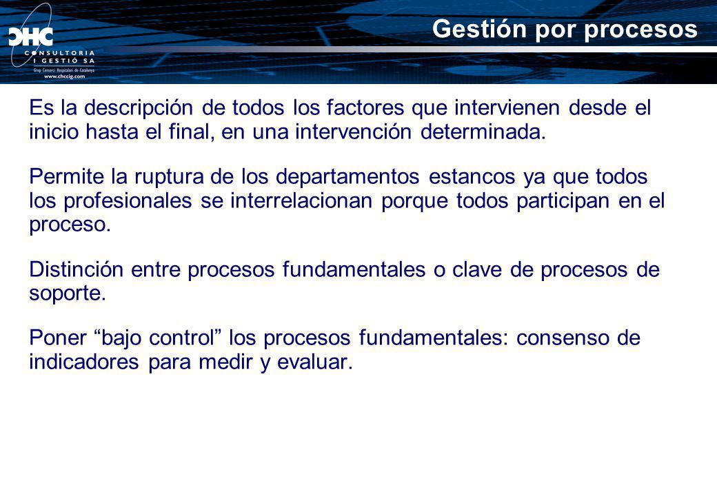 Gestión por procesos Es la descripción de todos los factores que intervienen desde el inicio hasta el final, en una intervención determinada.