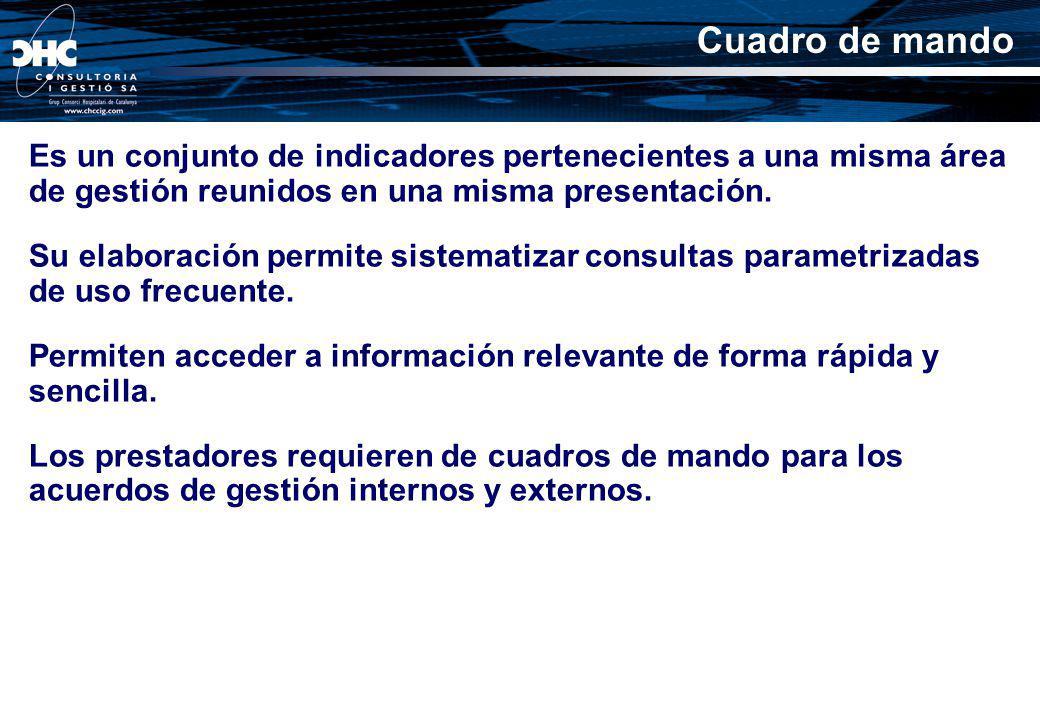 Cuadro de mando Es un conjunto de indicadores pertenecientes a una misma área de gestión reunidos en una misma presentación.