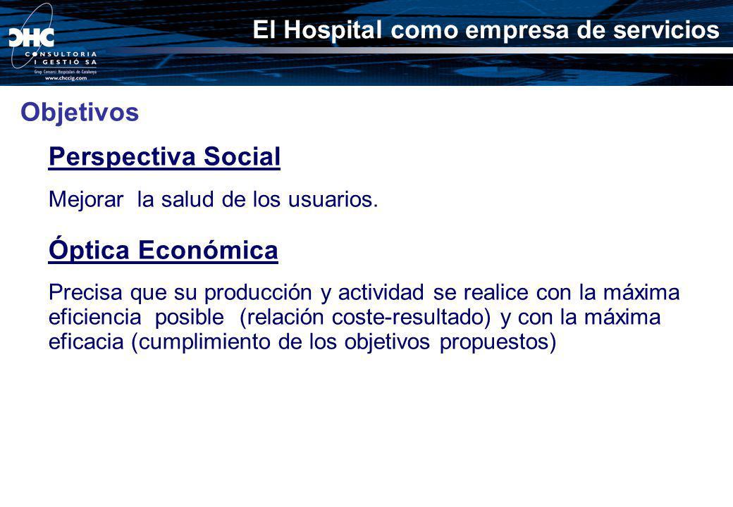 Objetivos Perspectiva Social Óptica Económica