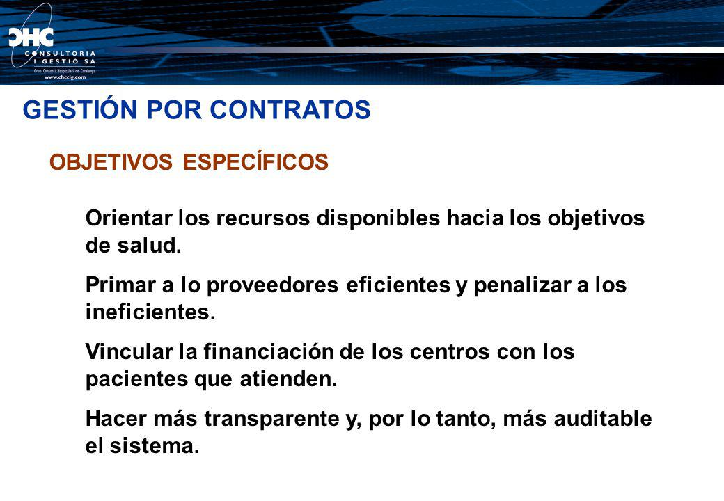 GESTIÓN POR CONTRATOS OBJETIVOS ESPECÍFICOS