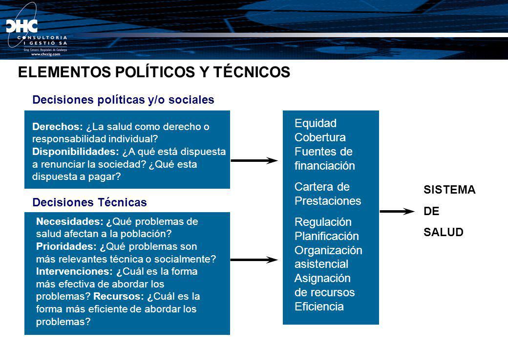 ELEMENTOS POLÍTICOS Y TÉCNICOS