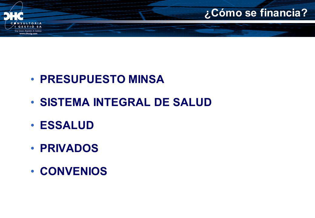 SISTEMA INTEGRAL DE SALUD ESSALUD PRIVADOS CONVENIOS