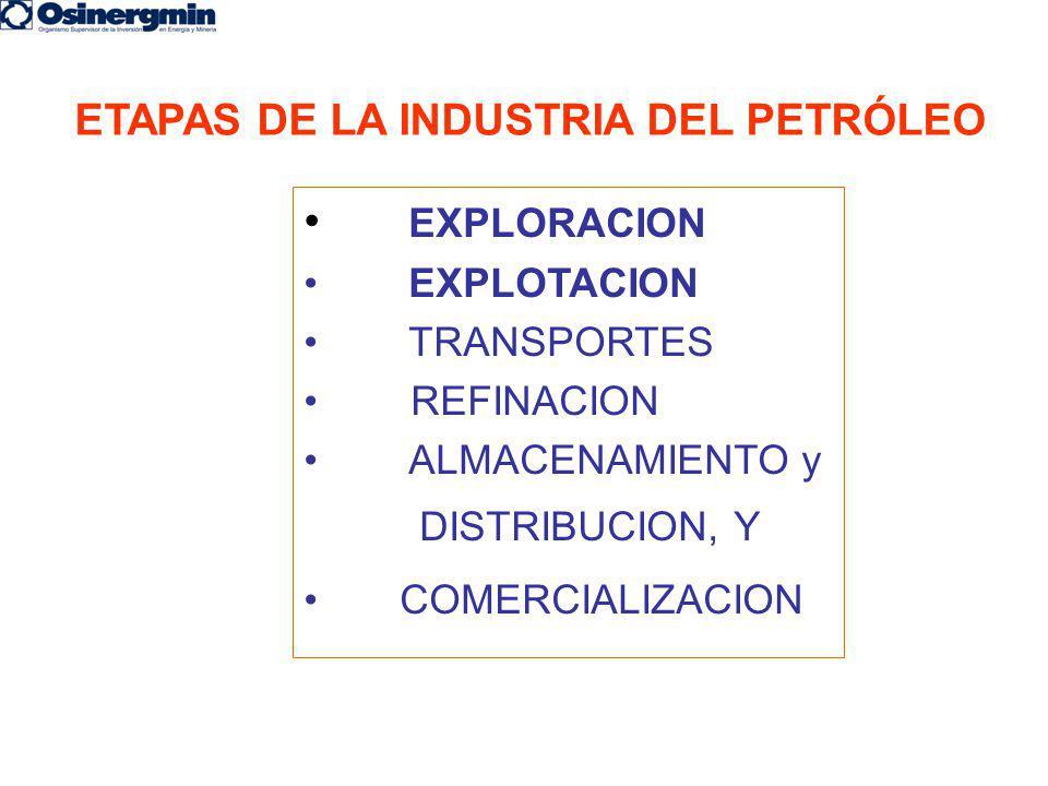 ETAPAS DE LA INDUSTRIA DEL PETRÓLEO