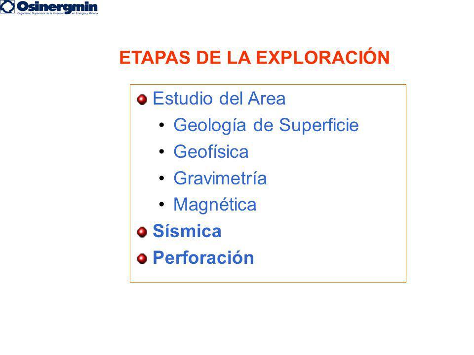 ETAPAS DE LA EXPLORACIÓN