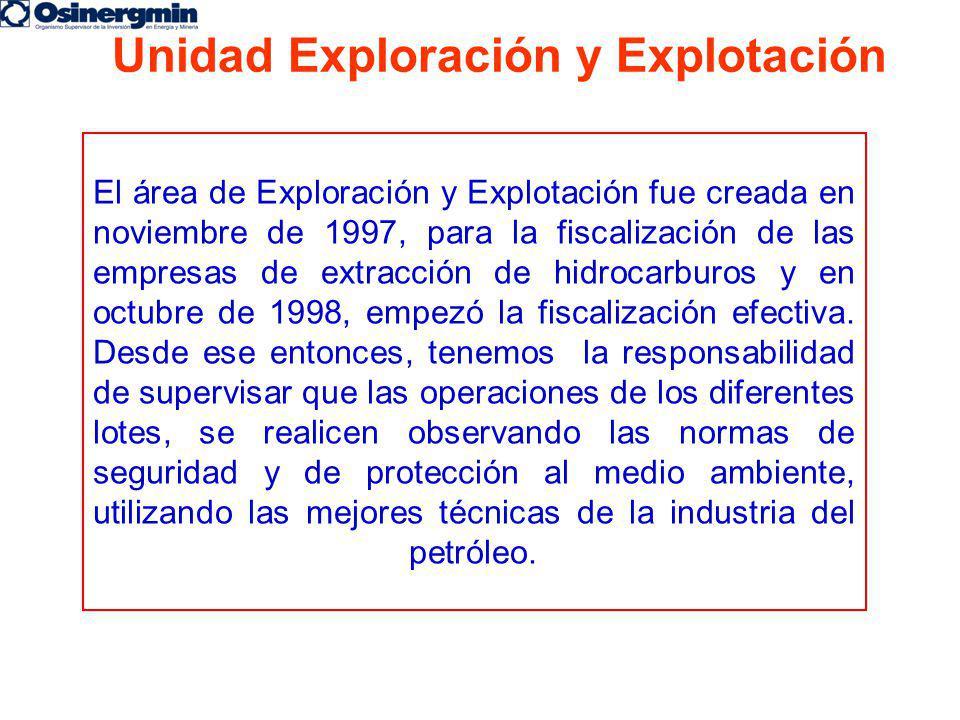 Unidad Exploración y Explotación