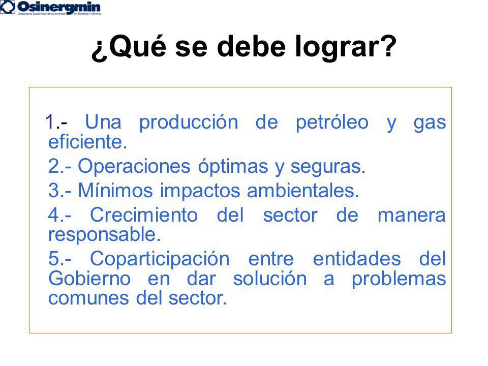 ¿Qué se debe lograr 1.- Una producción de petróleo y gas eficiente.