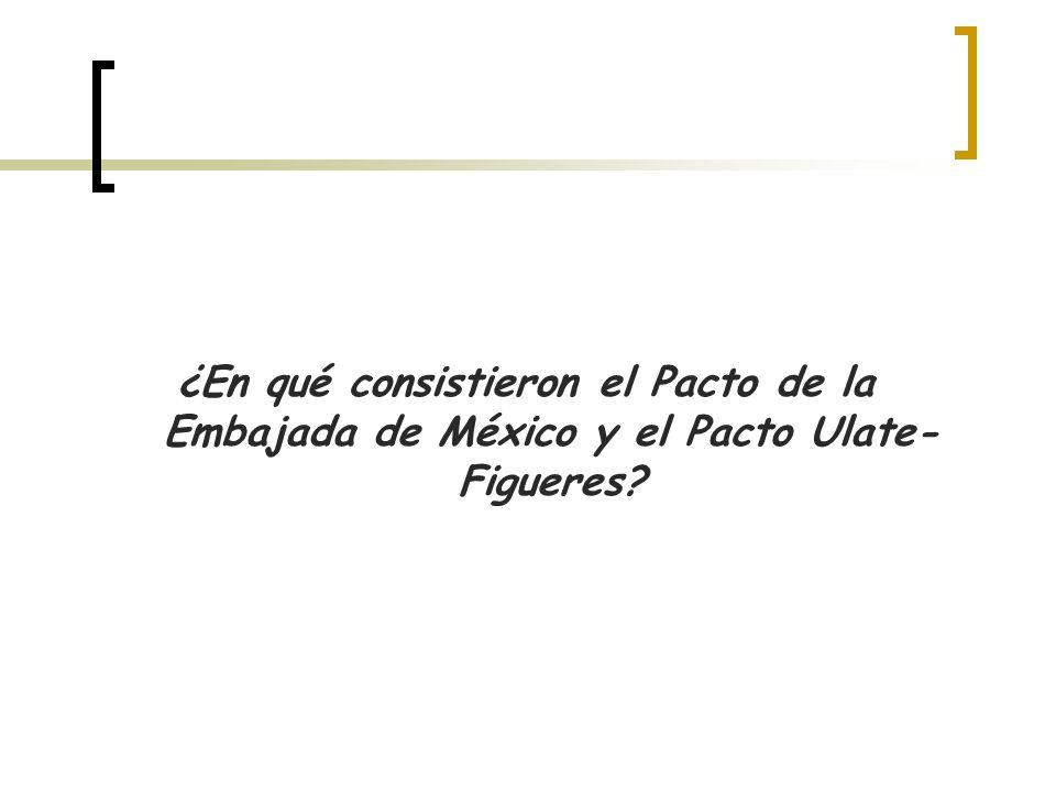 ¿En qué consistieron el Pacto de la Embajada de México y el Pacto Ulate-Figueres